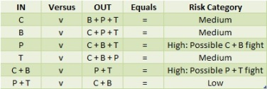 Fight_combination_table